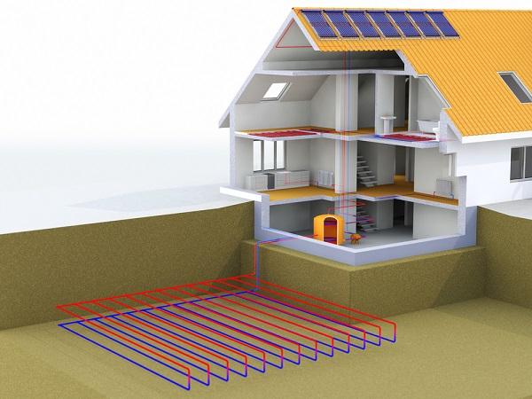 Conseils panneaux photovolta ques bienchezmoi - Garage photovoltaique gratuit ...